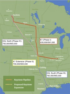 Keystone Pipeline Map